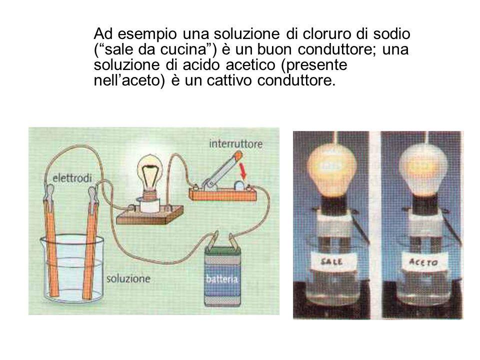 """Ad esempio una soluzione di cloruro di sodio (""""sale da cucina"""") è un buon conduttore; una soluzione di acido acetico (presente nell'aceto) è un cattiv"""