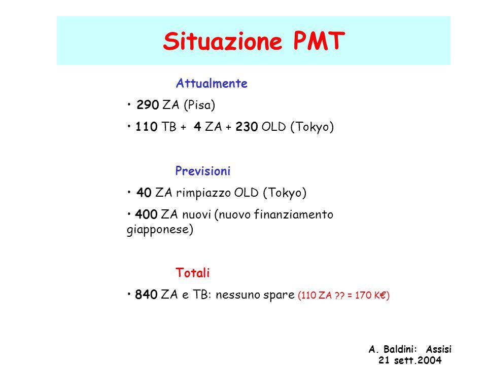 A. Baldini: Assisi 21 sett.2004 Situazione PMT Attualmente 290 ZA (Pisa) 110 TB + 4 ZA + 230 OLD (Tokyo) Previsioni 40 ZA rimpiazzo OLD (Tokyo) 400 ZA