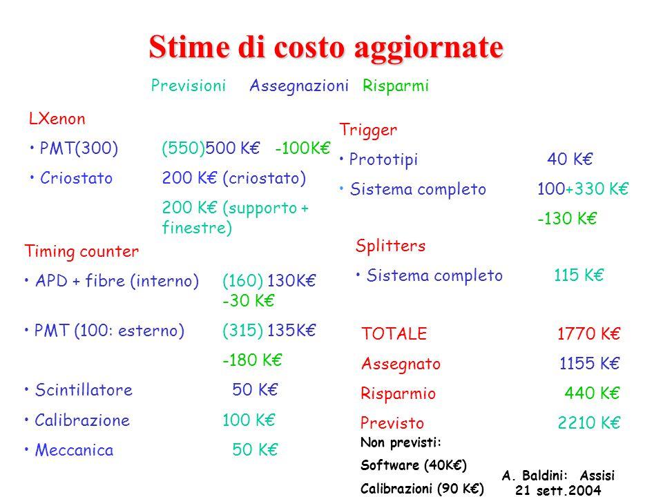 A. Baldini: Assisi 21 sett.2004 LXenon PMT(300) (550)500 K€ -100K€ Criostato 200 K€ (criostato) 200 K€ (supporto + finestre) Trigger Prototipi 40 K€ S