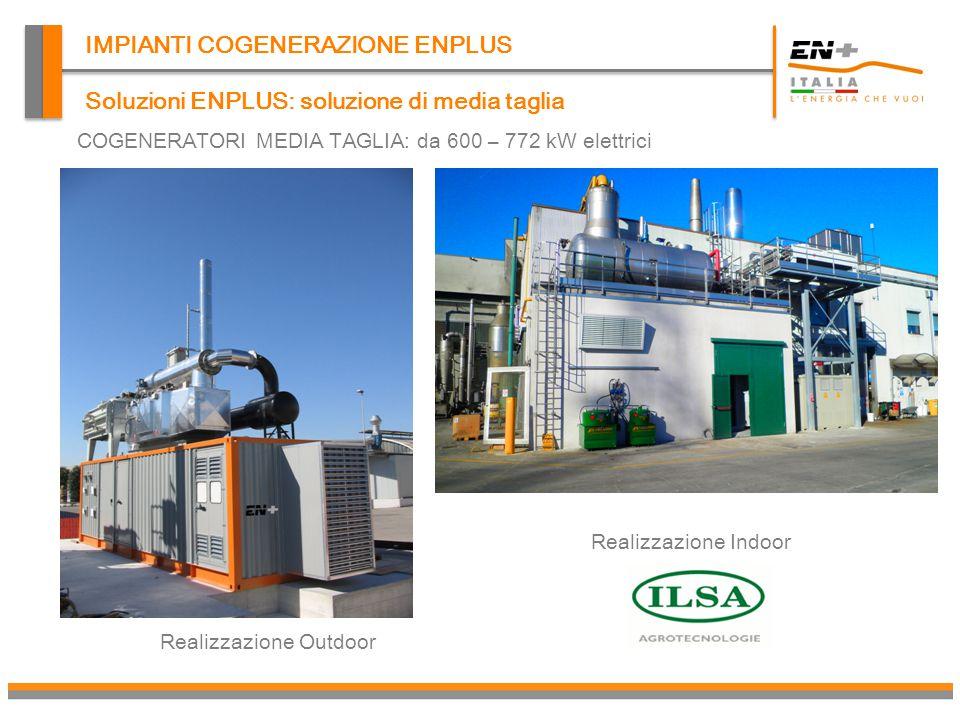 IMPIANTI COGENERAZIONE ENPLUS Realizzazione Indoor Soluzioni ENPLUS: soluzione di media taglia COGENERATORI MEDIA TAGLIA: 1.000 kW elettrici