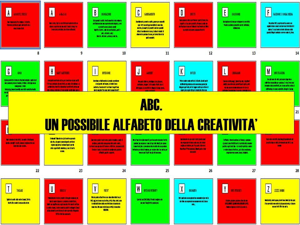 ABC. UN POSSIBILE ALFABETO DELLA CREATIVITA'