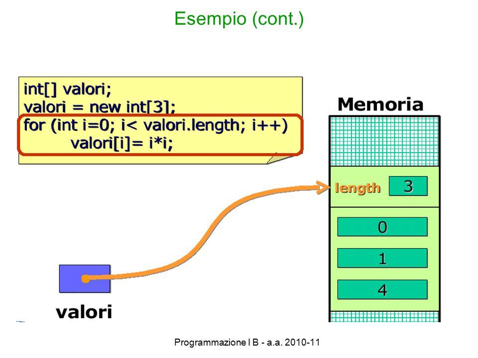 Programmazione I B - a.a. 2010-11 Esempio (cont.)