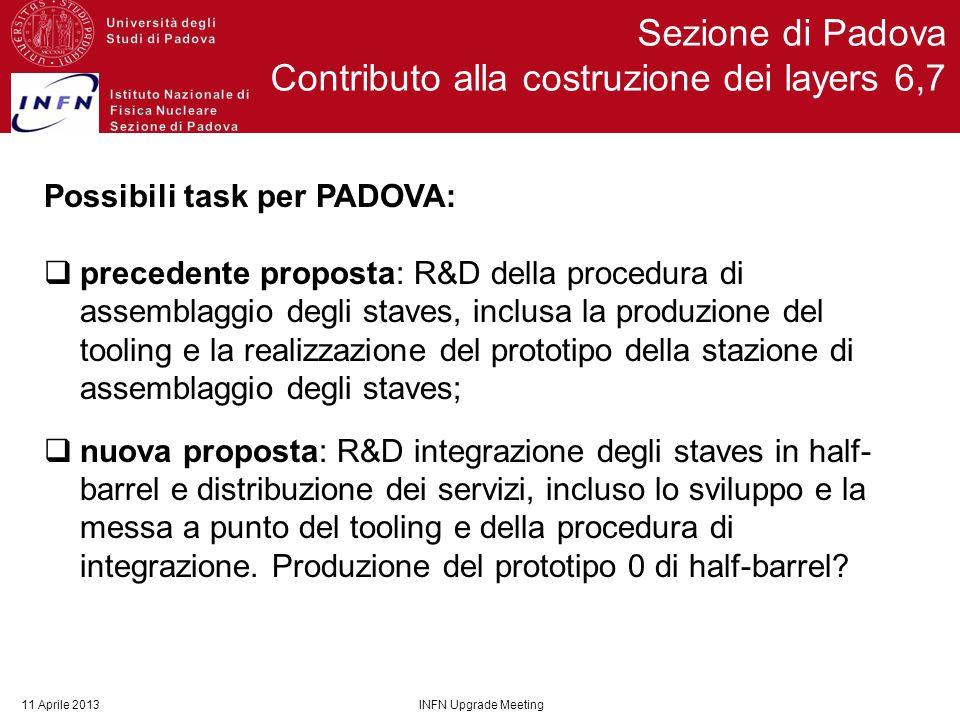 Sezione di Padova Contributo alla costruzione dei layers 6,7 Possibili task per PADOVA:  precedente proposta: R&D della procedura di assemblaggio deg