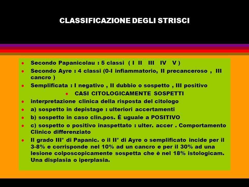CLASSIFICAZIONE DEGLI STRISCI l Secondo Papanicolau : 5 classi ( I II III IV V ) l Secondo Ayre : 4 classi (0-I infiammatorio, II precanceroso, III ca