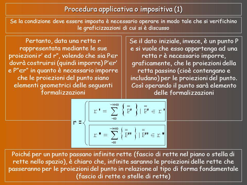 Procedura applicativa o impositiva (1) Se la condizione deve essere imposta è necessario operare in modo tale che si verifichino le graficizzazioni di