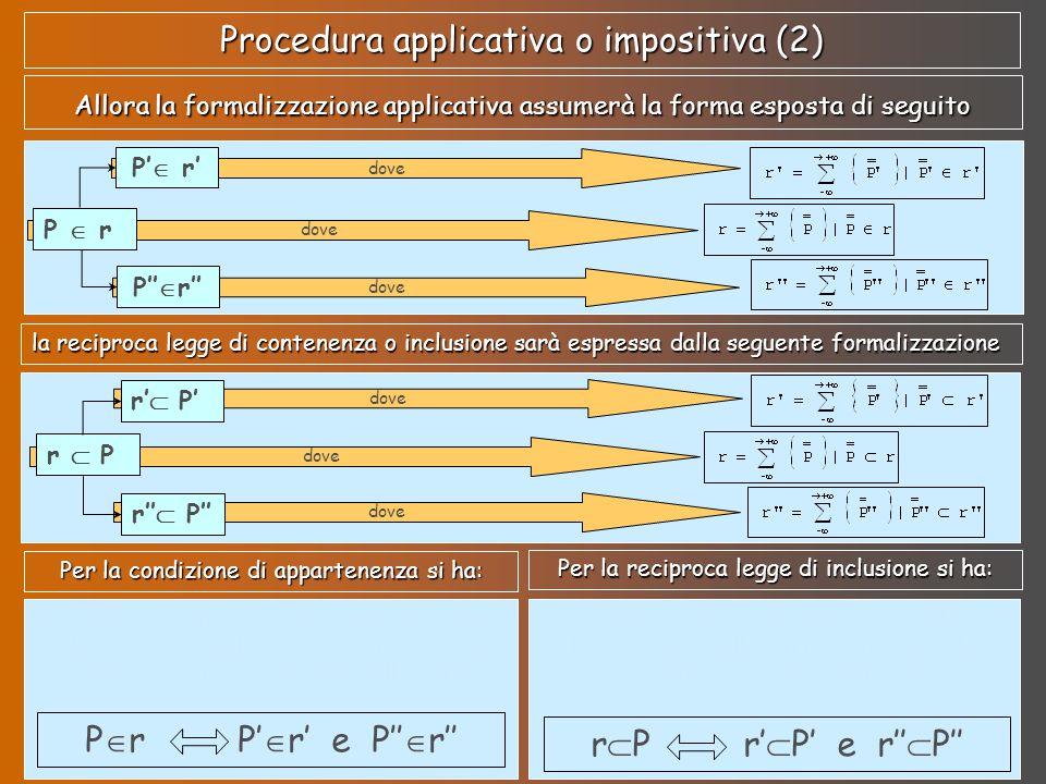 Procedura applicativa o impositiva (2) Allora la formalizzazione applicativa assumerà la forma esposta di seguito dove P  r P''  r'' P'  r' la reci