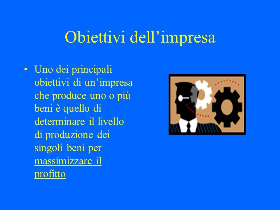 Obiettivi dell'impresa Uno dei principali obiettivi di un'impresa che produce uno o più beni è quello di determinare il livello di produzione dei sing