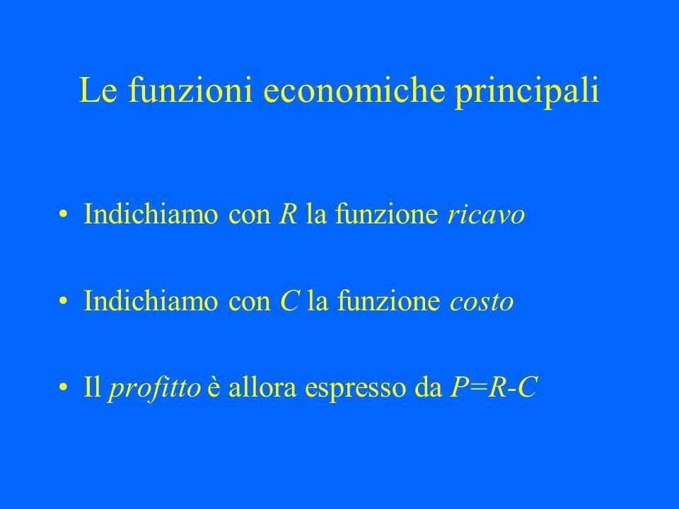 Le funzioni economiche principali Indichiamo con R la funzione ricavo Indichiamo con C la funzione costo Il profitto è allora espresso da P=R-C