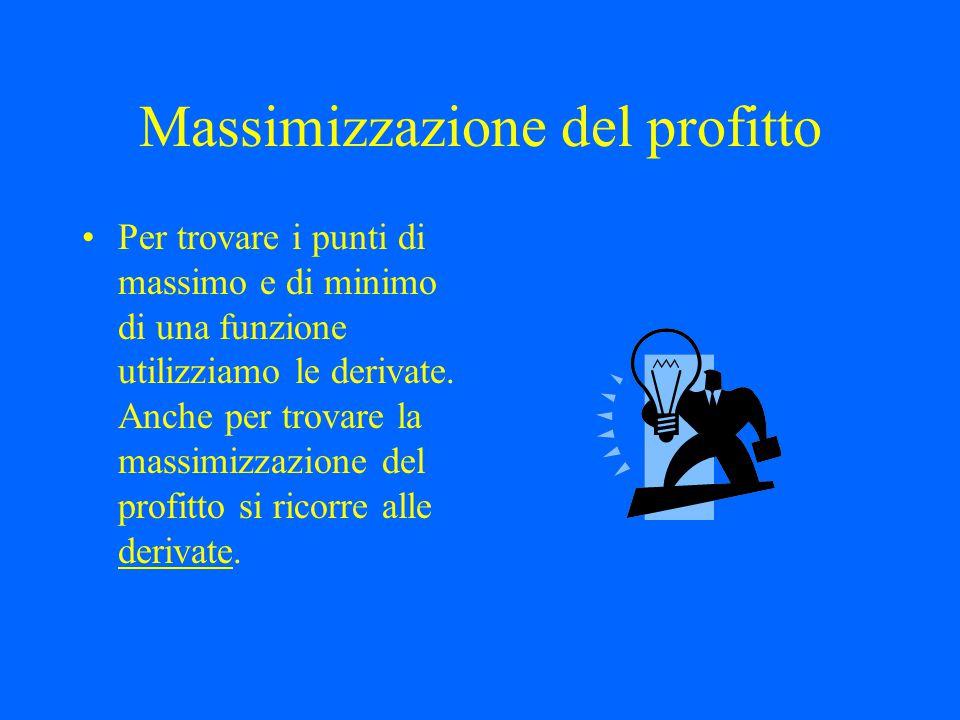 Massimizzazione del profitto Per trovare i punti di massimo e di minimo di una funzione utilizziamo le derivate. Anche per trovare la massimizzazione