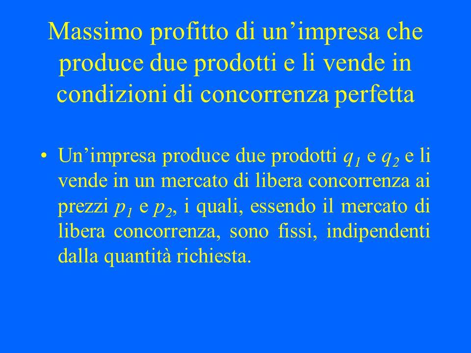 Massimo profitto di un'impresa che produce due prodotti e li vende in condizioni di concorrenza perfetta Un'impresa produce due prodotti q 1 e q 2 e l
