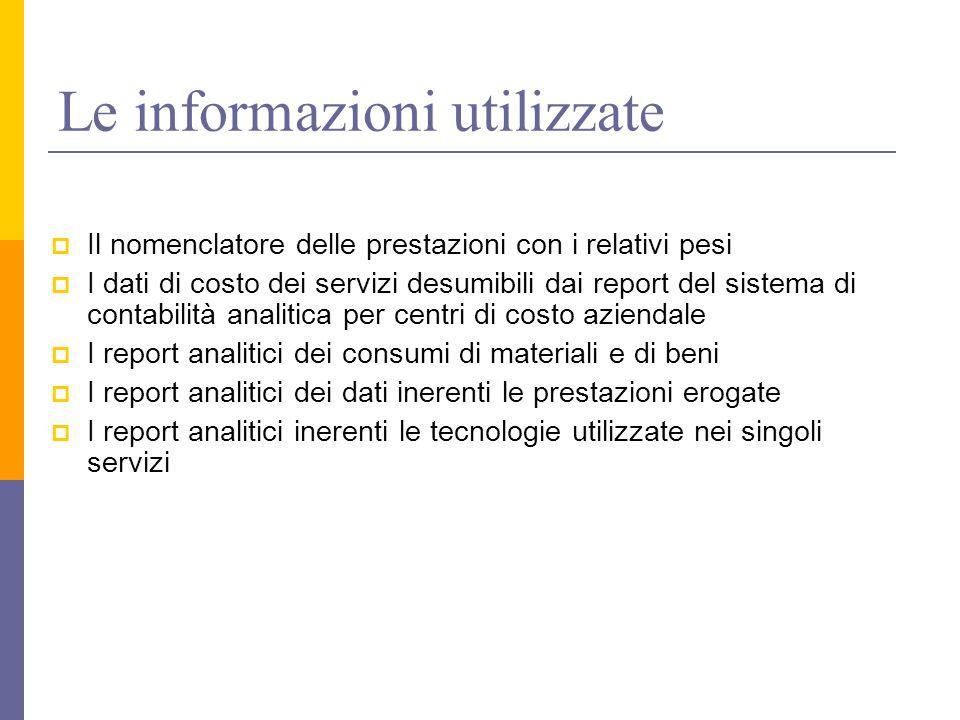 Le informazioni utilizzate  Il nomenclatore delle prestazioni con i relativi pesi  I dati di costo dei servizi desumibili dai report del sistema di