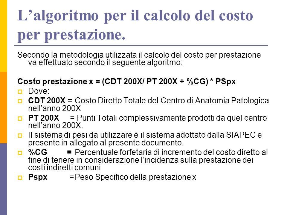 L'algoritmo per il calcolo del costo per prestazione. Secondo la metodologia utilizzata il calcolo del costo per prestazione va effettuato secondo il
