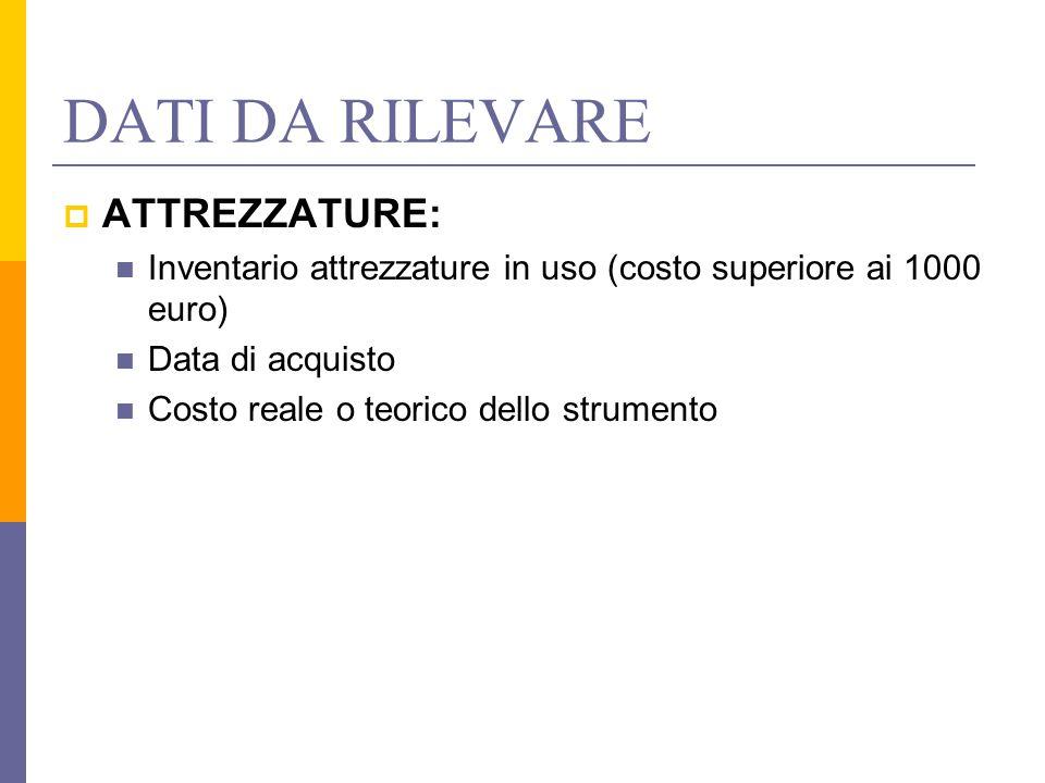 DATI DA RILEVARE  ATTREZZATURE: Inventario attrezzature in uso (costo superiore ai 1000 euro) Data di acquisto Costo reale o teorico dello strumento