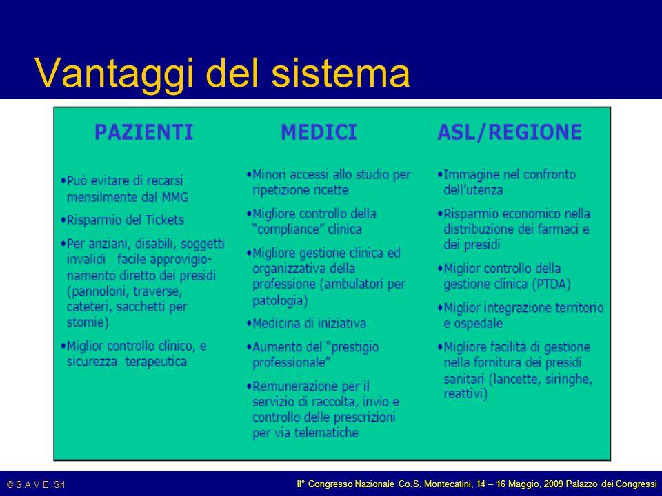 © S.A.V.E. Srl II° Congresso Nazionale Co.S. Montecatini, 14 – 16 Maggio, 2009 Palazzo dei Congressi Vantaggi del sistema