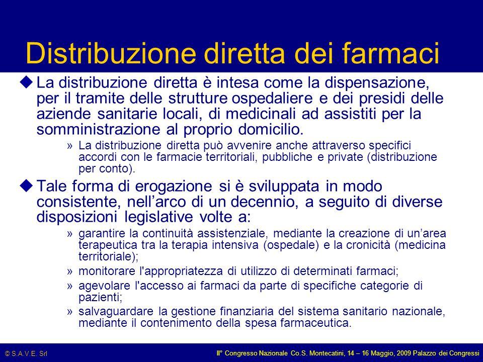 © S.A.V.E. Srl II° Congresso Nazionale Co.S. Montecatini, 14 – 16 Maggio, 2009 Palazzo dei Congressi Distribuzione diretta dei farmaci uLa distribuzio