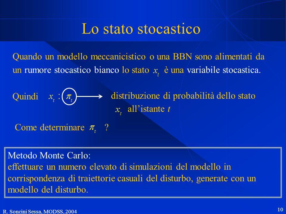 R. Soncini Sessa, MODSS, 2004 10 Metodo Monte Carlo: effettuare un numero elevato di simulazioni del modello in corrispondenza di traiettorie casuali