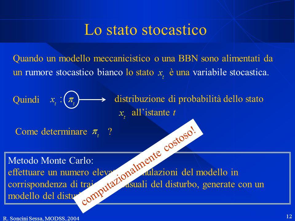 R. Soncini Sessa, MODSS, 2004 12 Metodo Monte Carlo: effettuare un numero elevato di simulazioni del modello in corrispondenza di traiettorie casuali