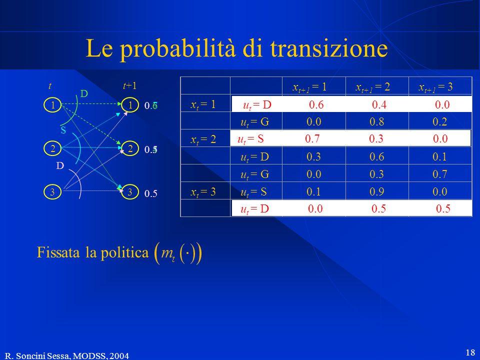R. Soncini Sessa, MODSS, 2004 18 tt+1 1 2 3 1 2 3 D 0.6 0.4 0 0.7 0.3 0 S 0 0.5 D Fissata la politica Le probabilità di transizione x t+1 = 1x t+1 = 2