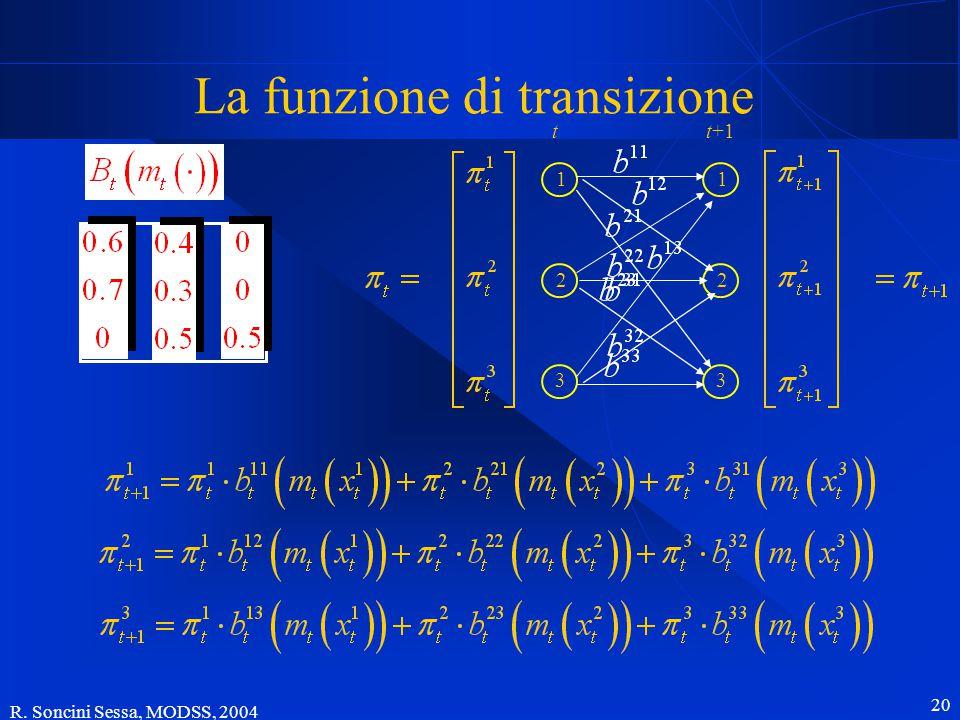 R. Soncini Sessa, MODSS, 2004 20 tt+1 1 2 3 1 2 3 La funzione di transizione