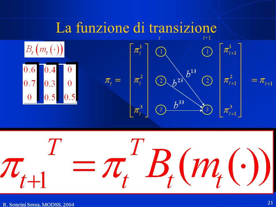 R. Soncini Sessa, MODSS, 2004 21 tt+1 1 2 3 1 2 3 La funzione di transizione