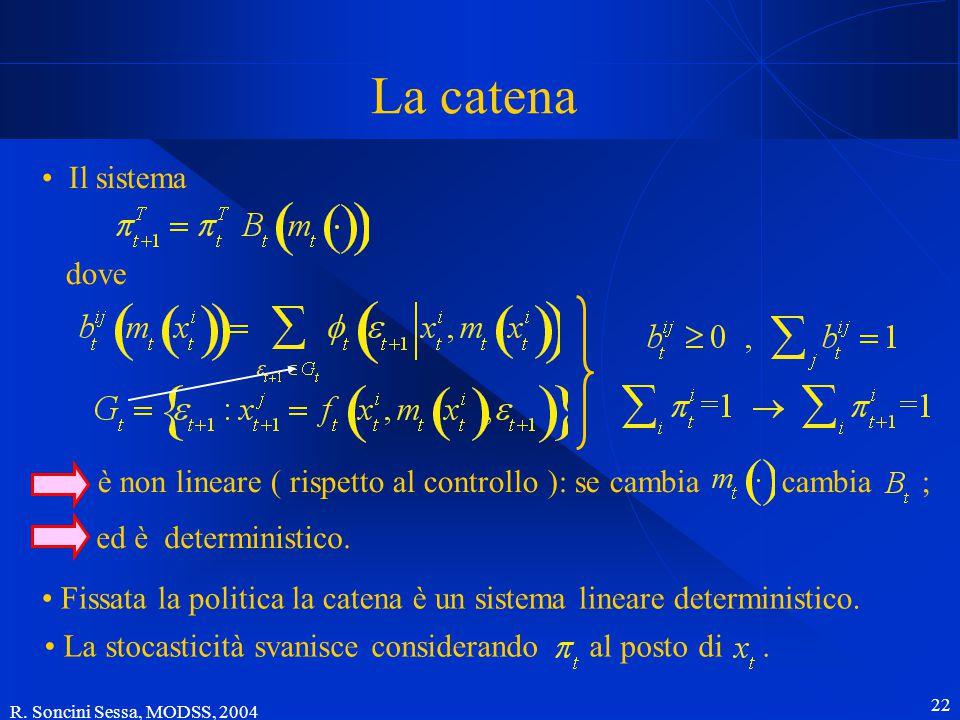 R. Soncini Sessa, MODSS, 2004 22 La catena Il sistema dove Fissata la politica la catena è un sistema lineare deterministico. La stocasticità svanisce