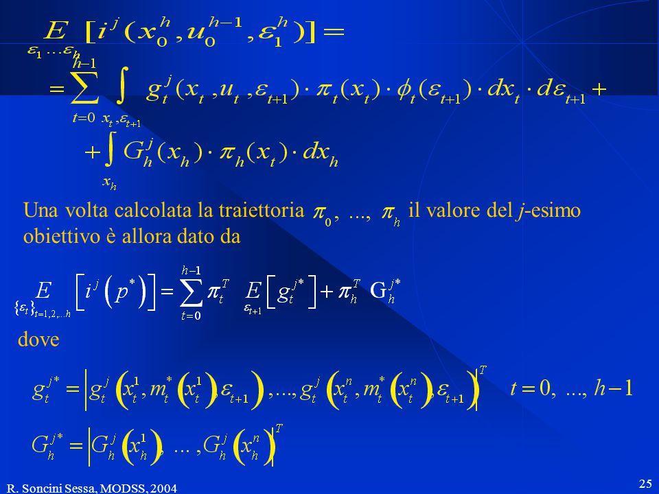 R. Soncini Sessa, MODSS, 2004 25 dove Una volta calcolata la traiettoria il valore del j-esimo obiettivo è allora dato da