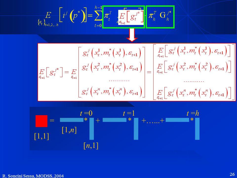 R. Soncini Sessa, MODSS, 2004 26 Simulazione su orizzonte finito Valore atteso rispetto allo stato = * + * +…...+ * t =1 t =h t =0 [1,n] [n,1] [1,1]