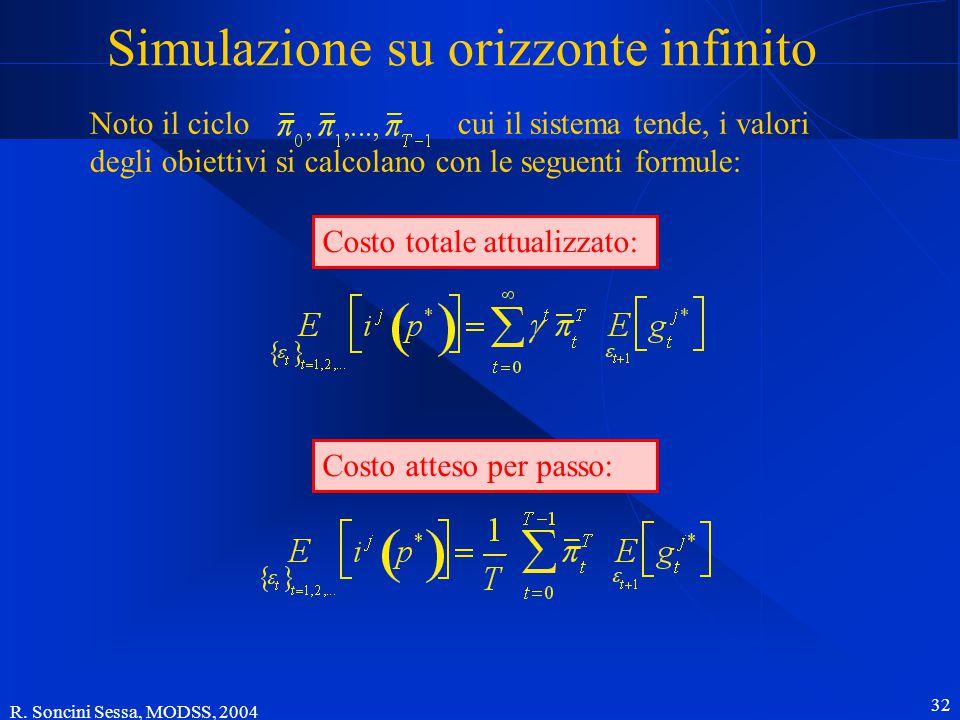 R. Soncini Sessa, MODSS, 2004 32 Simulazione su orizzonte infinito Noto il ciclo cui il sistema tende, i valori degli obiettivi si calcolano con le se