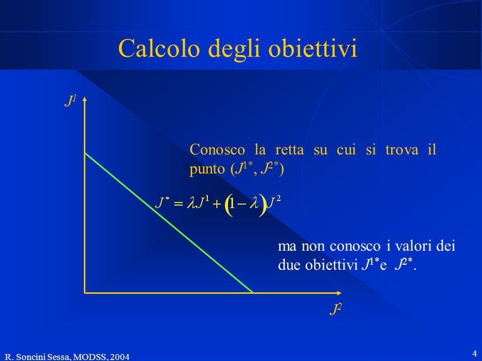 R. Soncini Sessa, MODSS, 2004 4 Calcolo degli obiettivi J1J1 J2J2 Conosco la retta su cui si trova il punto (J 1*, J 2* ) ma non conosco i valori dei