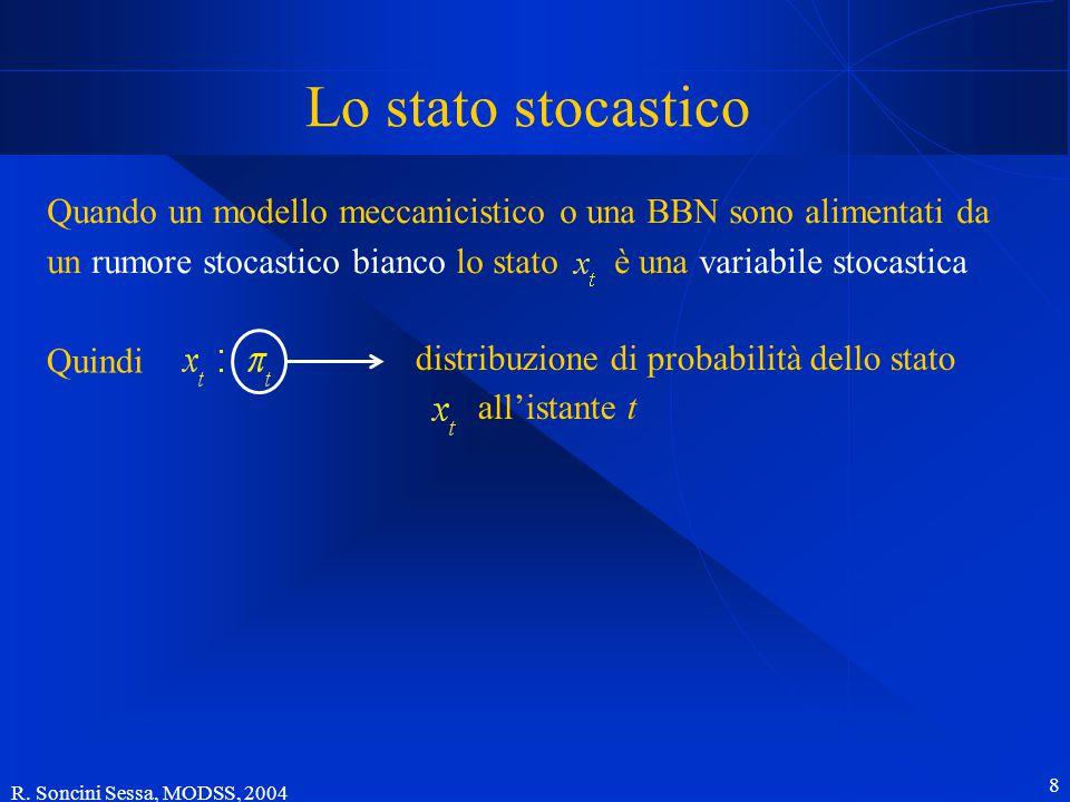 R. Soncini Sessa, MODSS, 2004 8 Lo stato stocastico Quando un modello meccanicistico o una BBN sono alimentati da un rumore stocastico bianco lo stato