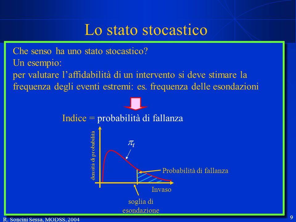 R. Soncini Sessa, MODSS, 2004 9 Lo stato stocastico Quando un modello meccanicistico o una BBN sono alimentati da un rumore stocastico bianco lo stato