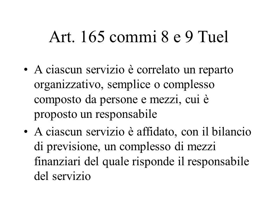 Art. 165 commi 8 e 9 Tuel A ciascun servizio è correlato un reparto organizzativo, semplice o complesso composto da persone e mezzi, cui è proposto un