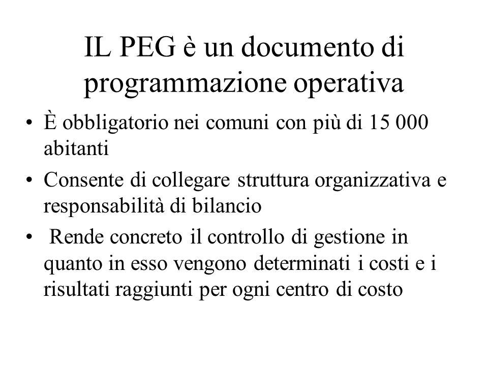 IL PEG è un documento di programmazione operativa È obbligatorio nei comuni con più di 15 000 abitanti Consente di collegare struttura organizzativa e