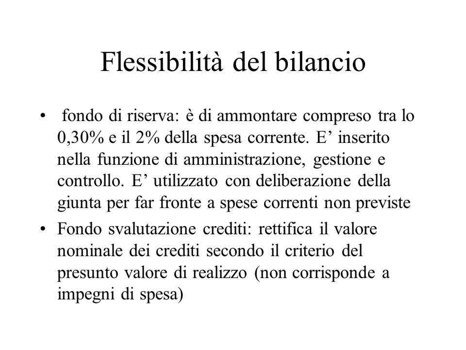 Flessibilità del bilancio fondo di riserva: è di ammontare compreso tra lo 0,30% e il 2% della spesa corrente. E' inserito nella funzione di amministr