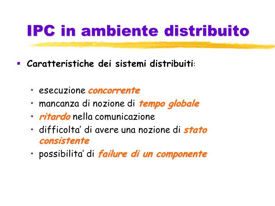 IPC in ambiente distribuito  Caratteristiche dei sistemi distribuiti : concorrenteesecuzione concorrente tempo globalemancanza di nozione di tempo globale ritardoritardo nella comunicazione stato consistentedifficolta' di avere una nozione di stato consistente failure di un componentepossibilita' di failure di un componente