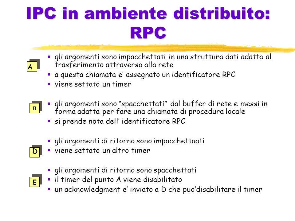 IPC in ambiente distribuito: RPC  gli argomenti sono impacchettati in una struttura dati adatta al trasferimento attraverso alla rete  a questa chiamata e' assegnato un identificatore RPC  viene settato un timer  gli argomenti sono spacchettati dal buffer di rete e messi in forma adatta per fare una chiamata di procedura locale  si prende nota dell' identificatore RPC  gli argomenti di ritorno sono impacchettaati  viene settato un altro timer  gli argomenti di ritorno sono spacchettati  il timer del punto A viene disabilitato  un acknowledgment e' inviato a D che puo'disabilitare il timer A B E D