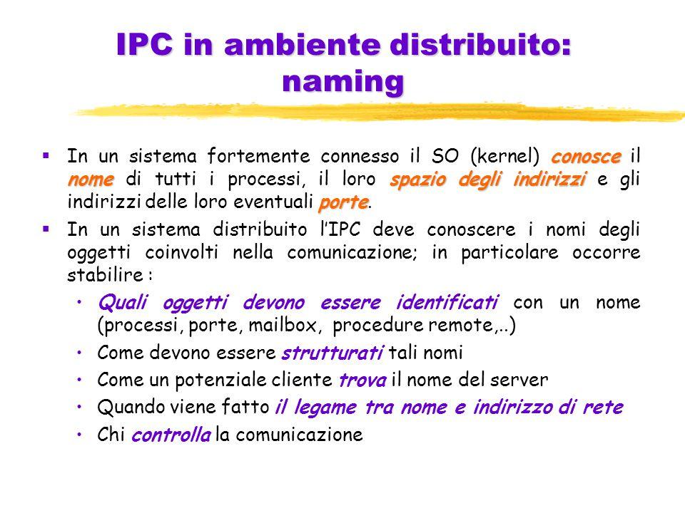 IPC in ambiente distribuito: naming conosce nomespazio degli indirizzi porte  In un sistema fortemente connesso il SO (kernel) conosce il nome di tutti i processi, il loro spazio degli indirizzi e gli indirizzi delle loro eventuali porte.