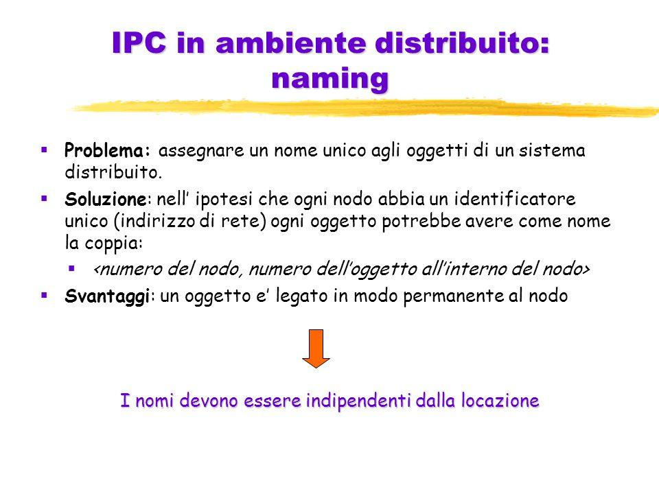 IPC in ambiente distribuito: naming  Problema: assegnare un nome unico agli oggetti di un sistema distribuito.