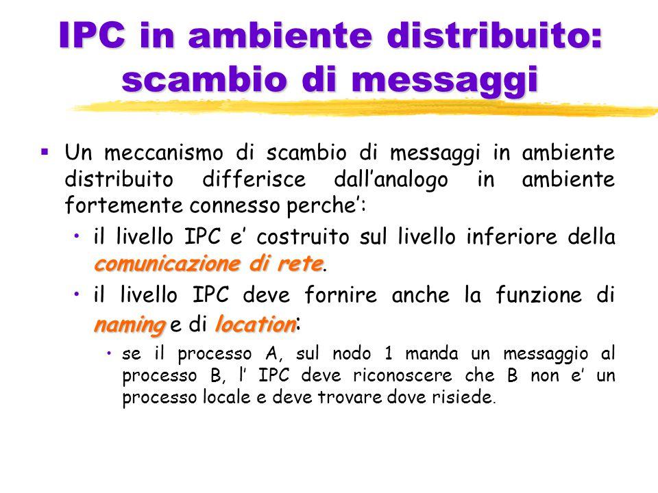 IPC in ambiente distribuito: scambio di messaggi  Un meccanismo di scambio di messaggi in ambiente distribuito differisce dall'analogo in ambiente fortemente connesso perche': comunicazione di reteil livello IPC e' costruito sul livello inferiore della comunicazione di rete.