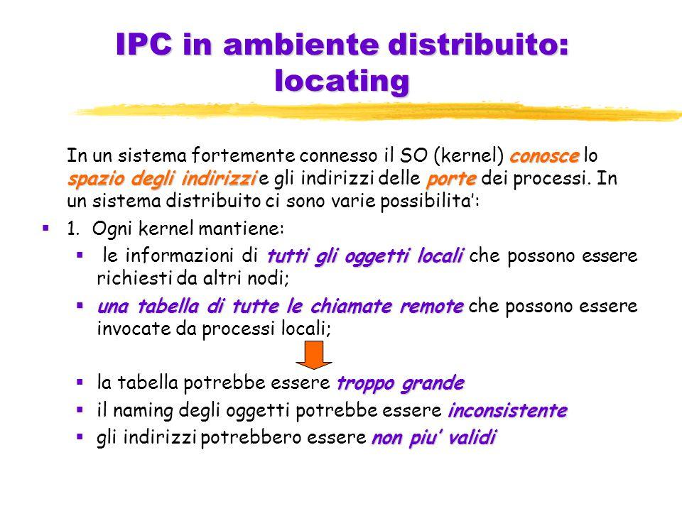 IPC in ambiente distribuito: locating conosce spazio degli indirizziporte In un sistema fortemente connesso il SO (kernel) conosce lo spazio degli indirizzi e gli indirizzi delle porte dei processi.