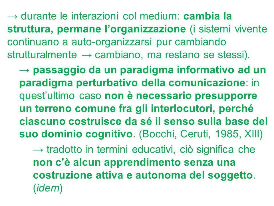 → durante le interazioni col medium: cambia la struttura, permane l'organizzazione (i sistemi vivente continuano a auto-organizzarsi pur cambiando str