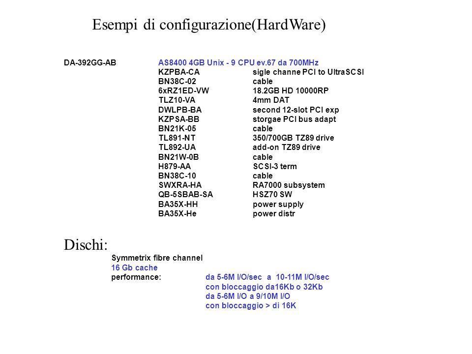 Esempi di configurazione(HardWare) DA-392GG-ABAS8400 4GB Unix - 9 CPU ev.67 da 700MHz KZPBA-CAsigle channe PCI to UltraSCSI BN38C-02cable 6xRZ1ED-VW18.2GB HD 10000RP TLZ10-VA4mm DAT DWLPB-BAsecond 12-slot PCI exp KZPSA-BBstorgae PCI bus adapt BN21K-05cable TL891-NT350/700GB TZ89 drive TL892-UAadd-on TZ89 drive BN21W-0Bcable H879-AASCSI-3 term BN38C-10cable SWXRA-HARA7000 subsystem QB-5SBAB-SAHSZ70 SW BA35X-HHpower supply BA35X-Hepower distr Dischi: Symmetrix fibre channel 16 Gb cache performance:da 5-6M I/O/sec a 10-11M I/O/sec con bloccaggio da16Kb o 32Kb da 5-6M I/O a 9/10M I/O con bloccaggio > di 16K