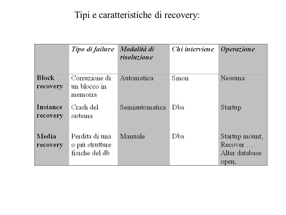 Tipi e caratteristiche di recovery: