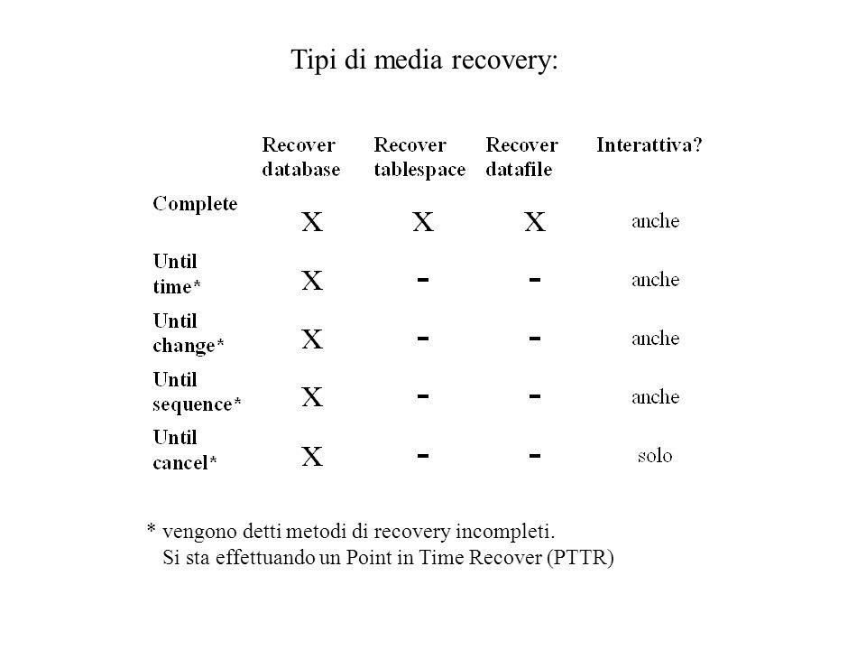 Tipi di media recovery: * vengono detti metodi di recovery incompleti. Si sta effettuando un Point in Time Recover (PTTR)