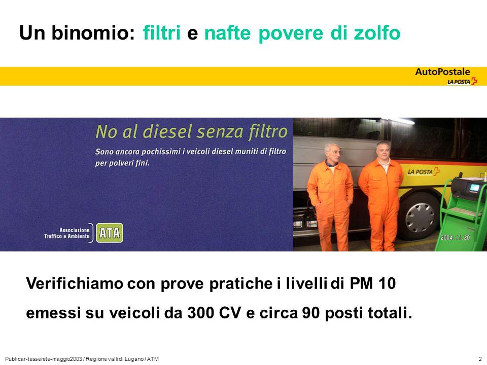 Publicar-tesserete-maggio2003 / Regione valli di Lugano / ATM2 Un binomio: filtri e nafte povere di zolfo Verifichiamo con prove pratiche i livelli di