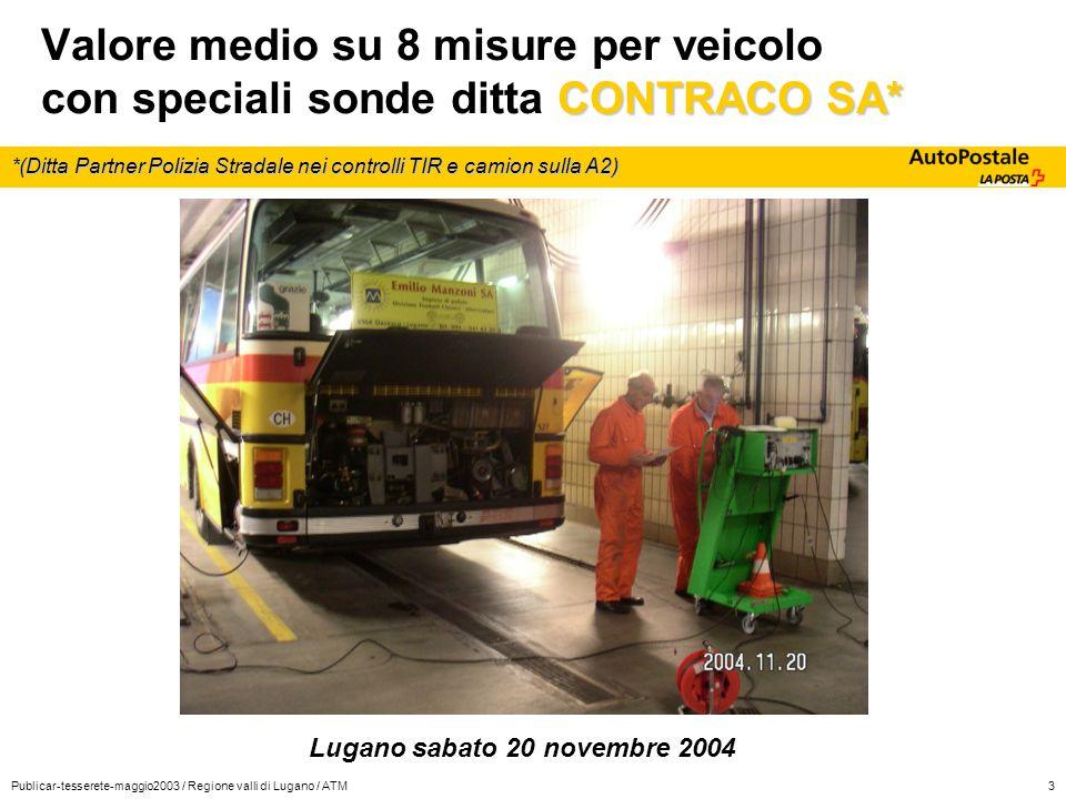 Publicar-tesserete-maggio2003 / Regione valli di Lugano / ATM4 Con filtri CRT e nafta povera di zolfo : valori 10 volte sotto la norma EURO 3 .