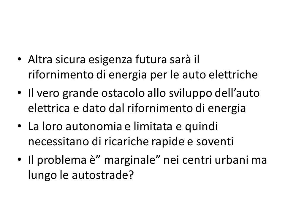 Altra sicura esigenza futura sarà il rifornimento di energia per le auto elettriche Il vero grande ostacolo allo sviluppo dell'auto elettrica e dato dal rifornimento di energia La loro autonomia e limitata e quindi necessitano di ricariche rapide e soventi Il problema è marginale nei centri urbani ma lungo le autostrade