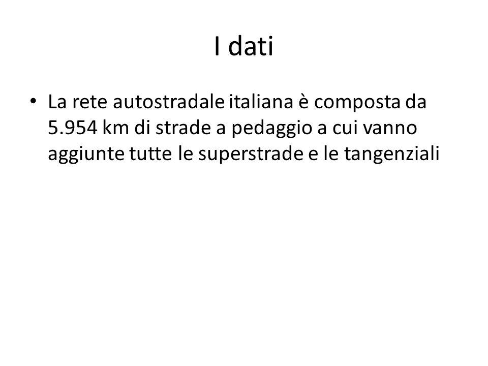 I dati La rete autostradale italiana è composta da 5.954 km di strade a pedaggio a cui vanno aggiunte tutte le superstrade e le tangenziali
