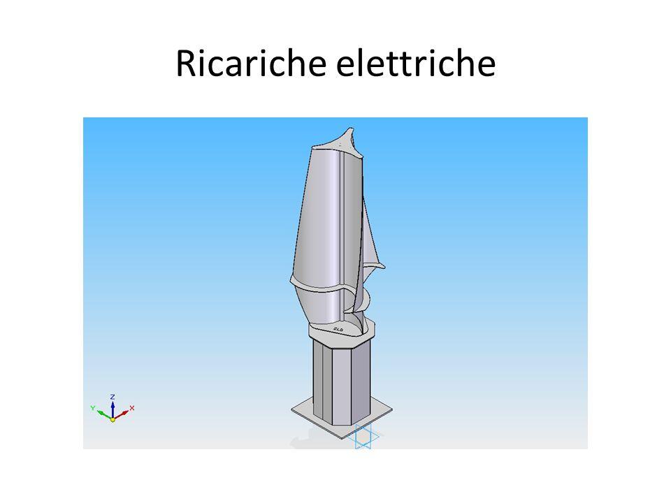 Ricariche elettriche