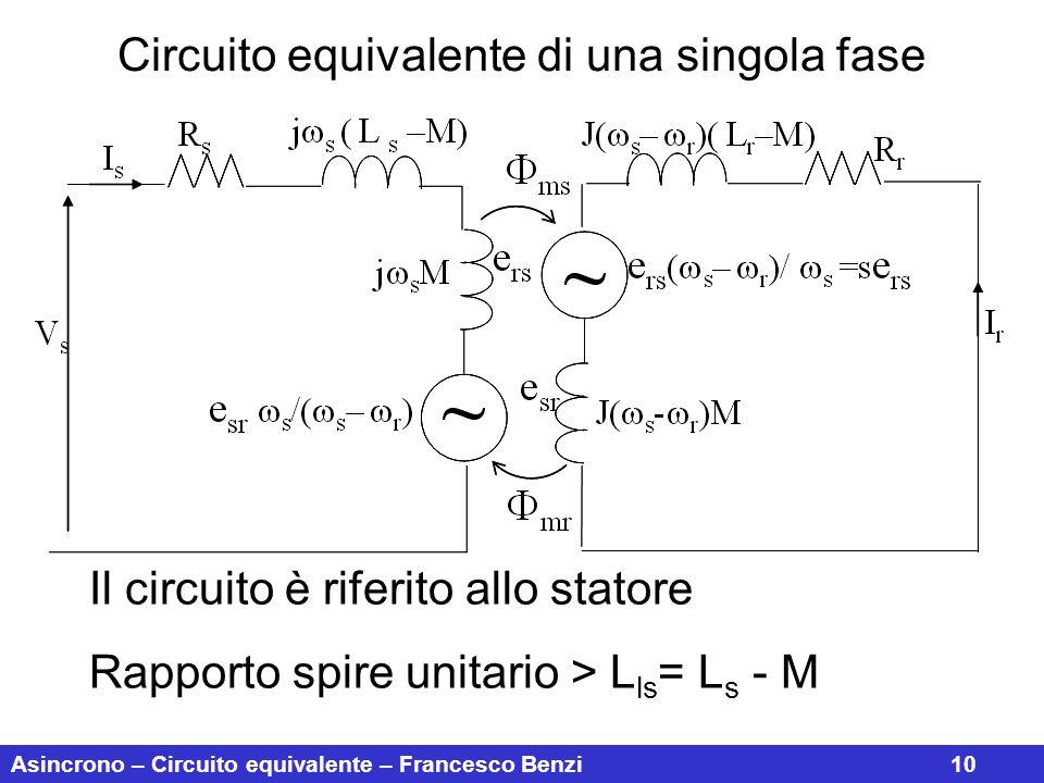 Asincrono – Circuito equivalente – Francesco Benzi10 Circuito equivalente di una singola fase Il circuito è riferito allo statore Rapporto spire unita